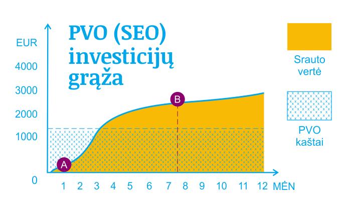 Grafikas (1)
