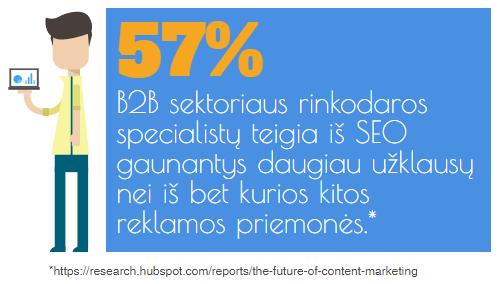 SEO - viena iš efektyviausių reklamos priemonių